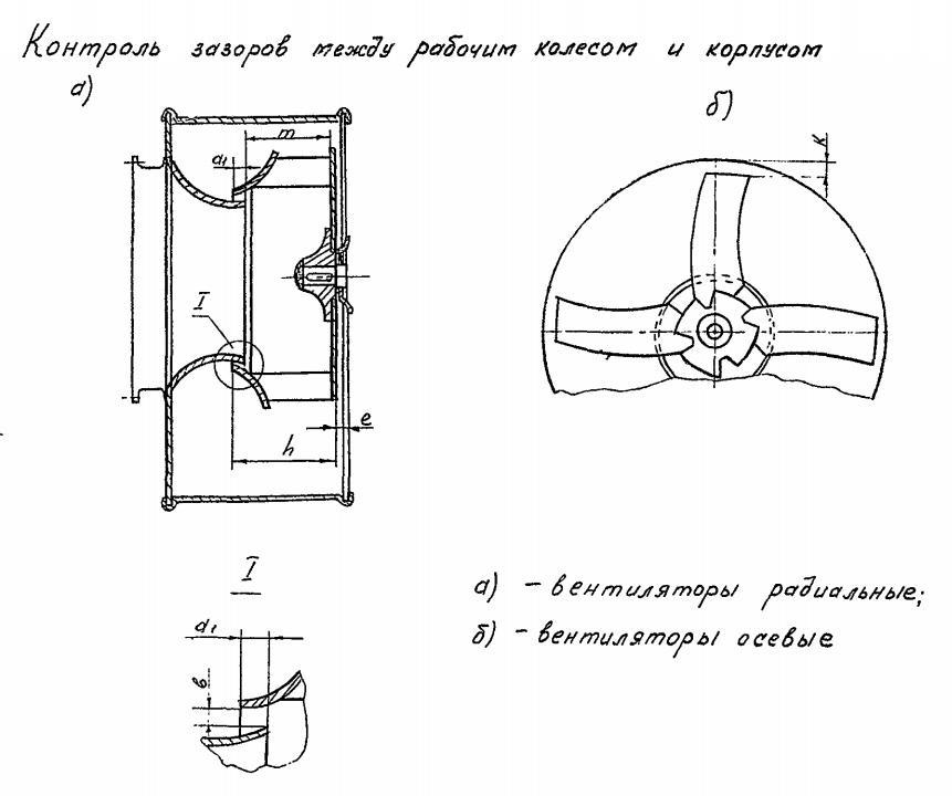 Вентилятор радиальный взрывозащищенный - зазоры согласно  РМ 38.14.008-94.