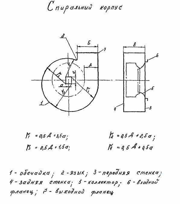 Спиральный корпус  - вентилятор радиальный взрывозащищенный